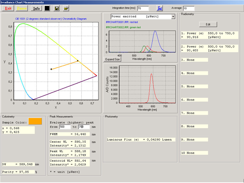 AvaSoft Application Software - Irradiance