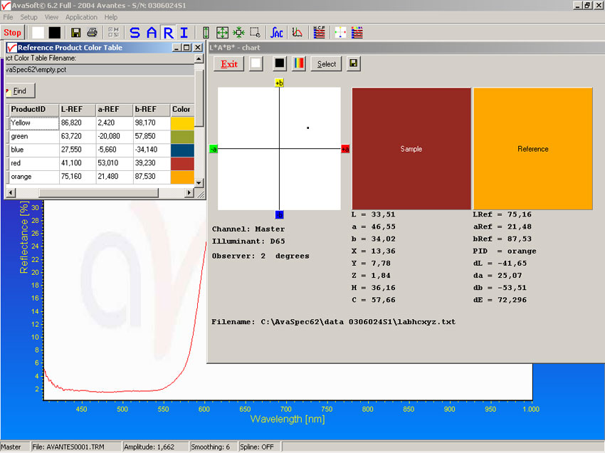AvaSoft Application Software - Color