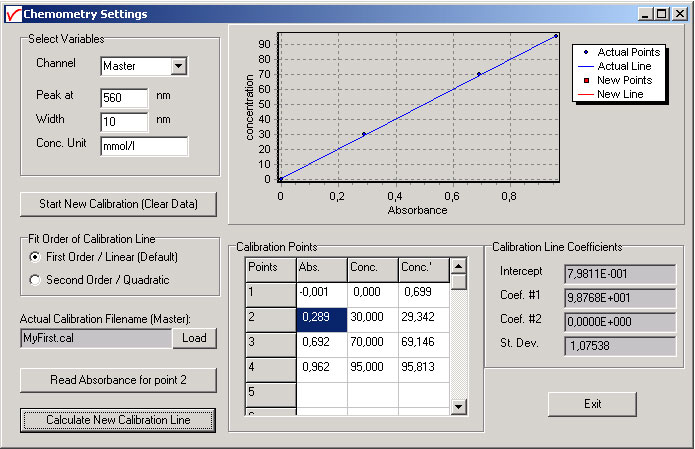 AvaSoft Application Software - Chemometry
